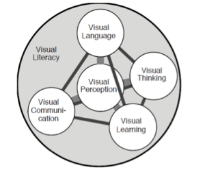 visual-literacy