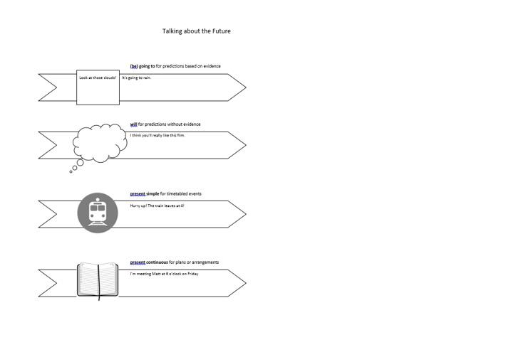 Redesigning Grammar: Graphic Frameworks in Grammar Focused