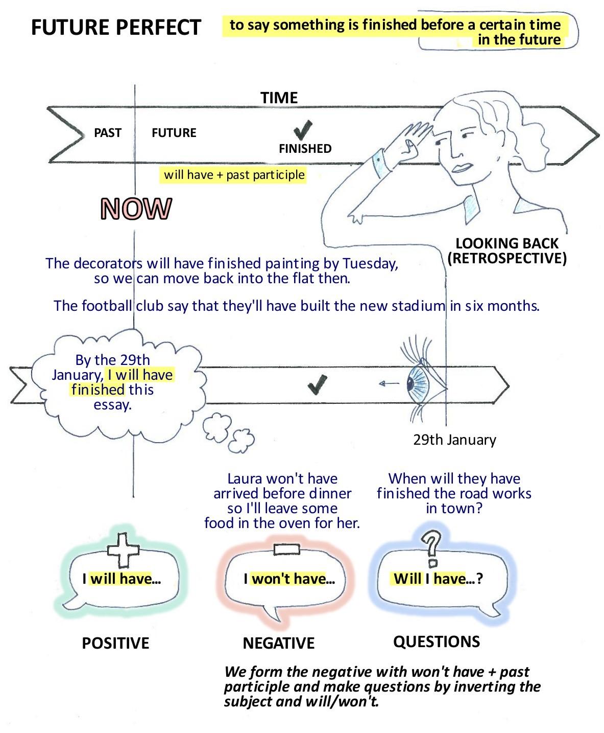 Redesigning Grammar Graphic Frameworks In Grammar Focused